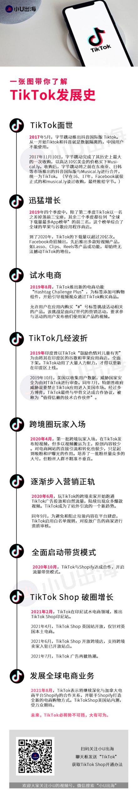 TikTok发展史